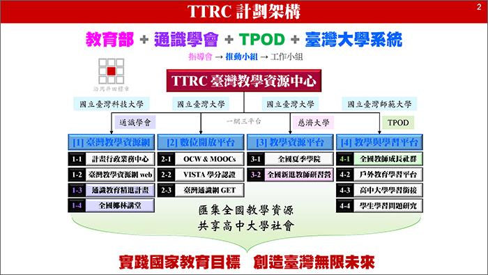 TTRC 計畫簡報檔(2020-0123):[投影片 2]擷圖